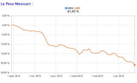 Cco change de devises en ligne bureau de change paris page 13 bureau de change paris - Bureau de change paris 13 ...