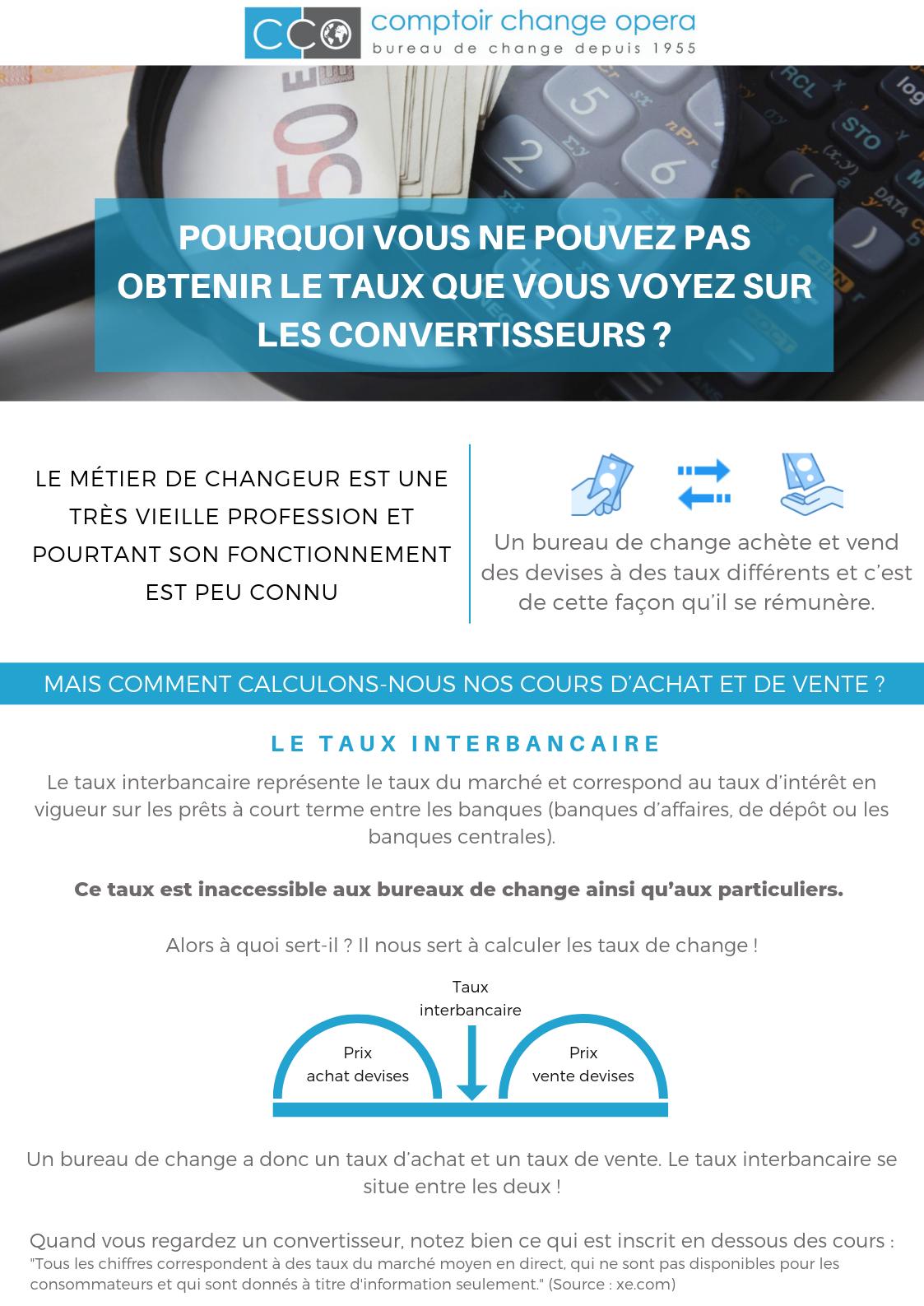 Pourquoi Vous Ne Pouvez Obtenir Le Taux Interbancaire Cco Change De Devises En Ligne Bureau De Change A Paris
