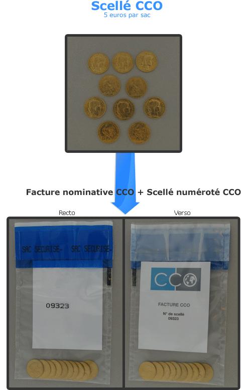Faq Questions Sur L Or Cco Change De Devises En Ligne